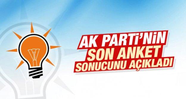 AK Parti'nin son anket sonucunu açıkladı