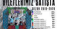 Çaykur Rizespor maçı biletleri satışa çıktı