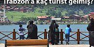 Trabzon'a kaç turist gelmiş?
