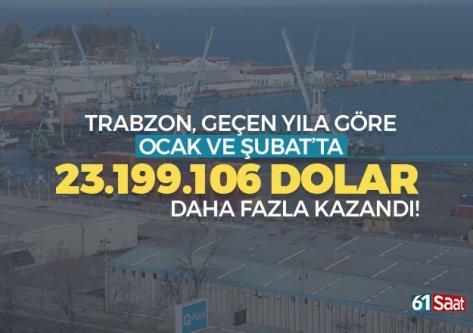 Trabzon'da ihracat 23 Milyon dolar arttı...