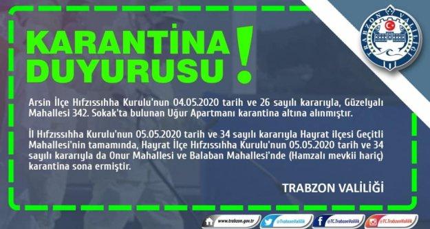 Trabzonda Karantina duyurusu...