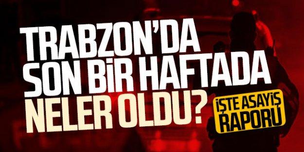 Trabzonun asayiş raporu! Son bir haftada neler oldu?