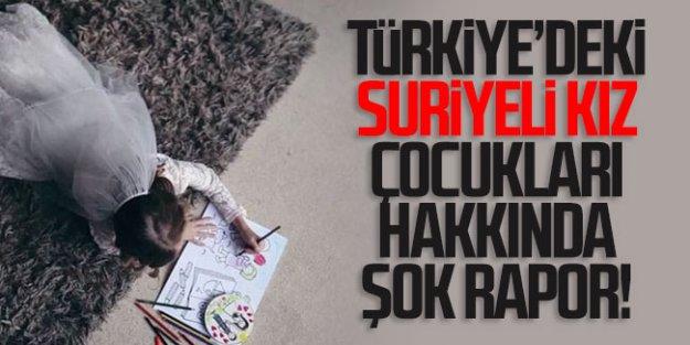 Türkiye'deki Suriyeliler için şok rapor